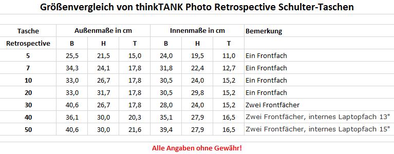 Größenvergleich von thinkTANK Photo Retrospective Schulter-Taschen